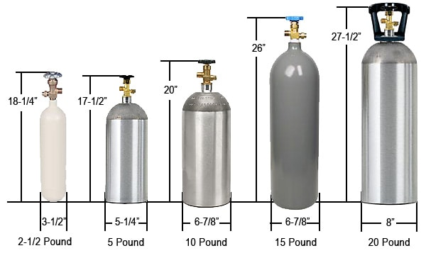 Differnt C02 Cylinder sizes for dispensing beer