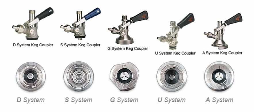 Picture of different Keg Couplers